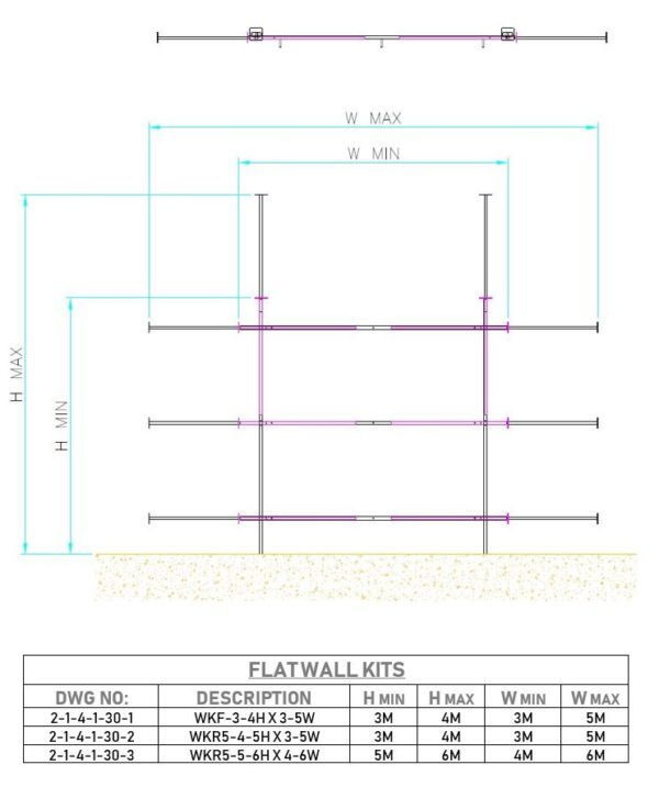 Flat wall kits for underground paste backfill