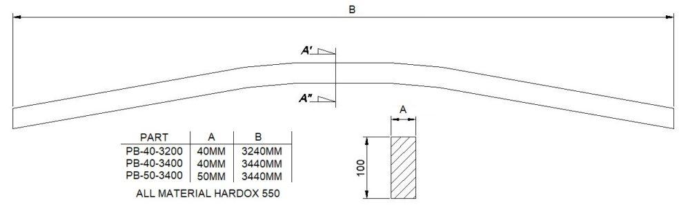 Profile bars for CAT underground loader bucket